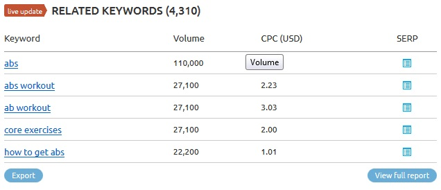 semrush-phrase-related-keywords